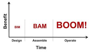 BIM-BAM-BOOM